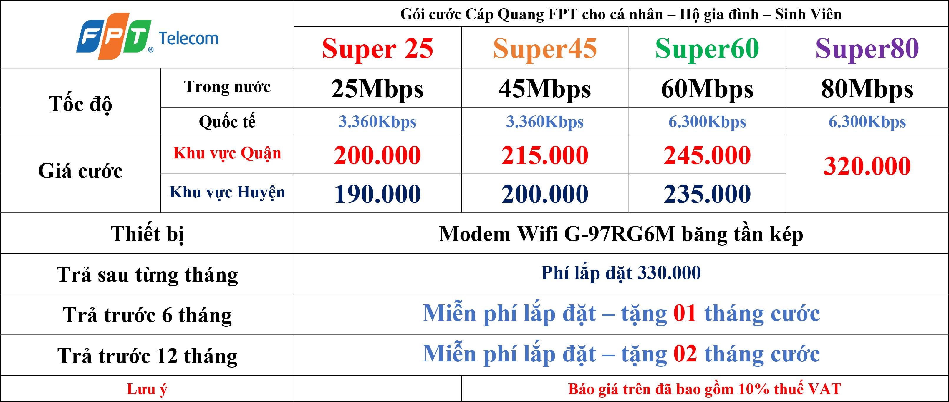 goi-cuoc-internet-cho-khach-hang-ca-nhan-tai-ha-noi-1